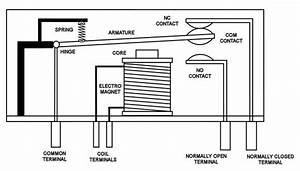 What U2019s The Difference Between Solenoid Valve And Relay