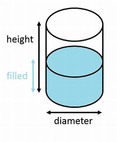 Volume Tank Cylinder Vertical Calculator Shape Shapes