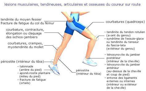 blessure infortunio run experience