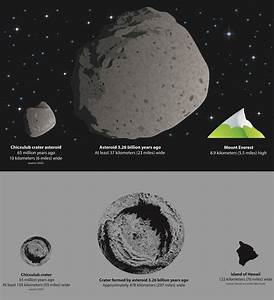 planets - How to prepare for a huge asteroid strike ...