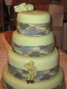 It's a platform to ask questions and connect with people who contribute unique insights and quality answers. 200+ Best Military images | military cake, military ...