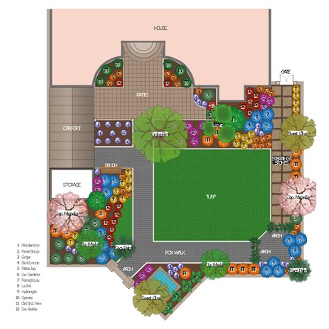 garden layout design elements garden paths and