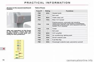 Fuses Citroen C4 Picasso 2010 5 1 G Owner U0026 39 S Manual
