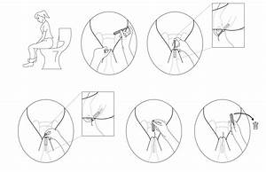 Diagram Of Where To Put A Tampon