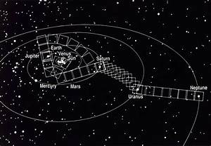 Distance Earth From Voyager 2 - Pics about space