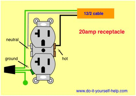 120v socket diagram 19 wiring diagram images wiring