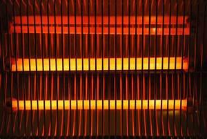 Infrarotheizung Leistung Berechnen : infrarotheizung im au enbereich leistung vorteile mehr ~ Themetempest.com Abrechnung