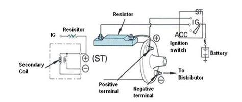 cara kerja sistem pengapian ignition system pada mobil lks otomotif