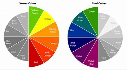 Warm Colors Wheel Cool Colours Scheme Powerpoint