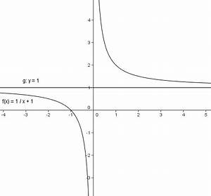 Asymptote Berechnen Gebrochen Rationale Funktion : rationale funktionen lernpfad hefteintrag rsg wiki ~ Themetempest.com Abrechnung