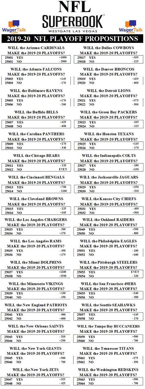 yesno nfl playoff props