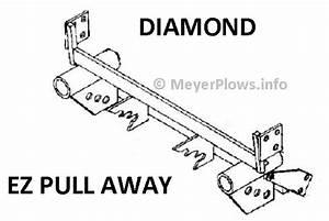 Meyer Plow Help Com