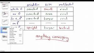 Ray Diagrams - Convex  U0026 Rules