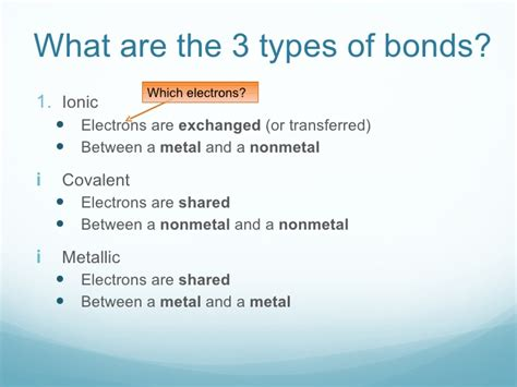 1026 What Are The 3 Types Of Chemical Bonds?  Part Ii