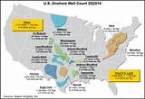 Oil Shale And Shale Oil Pictures