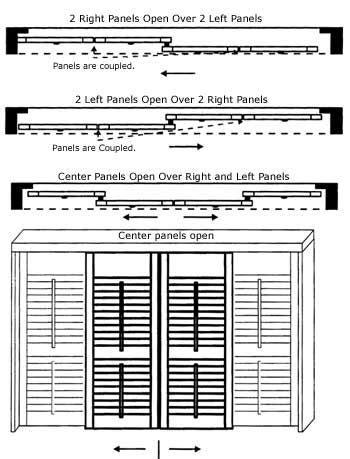 sliding shutters | Home Ideas | Shutters, Doors, Closet doors