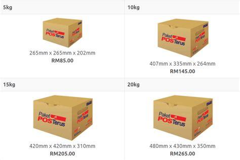 international shipping    easy easystore blog