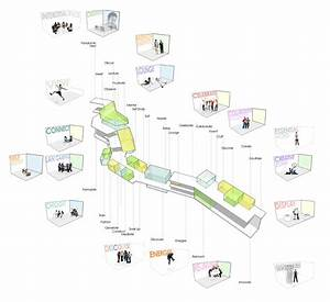1000  Images About Diagram On Pinterest
