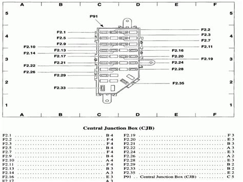 94 Explorer Fuse Box by 2004 Ford Ranger Fuse Diagram Wiring Forums