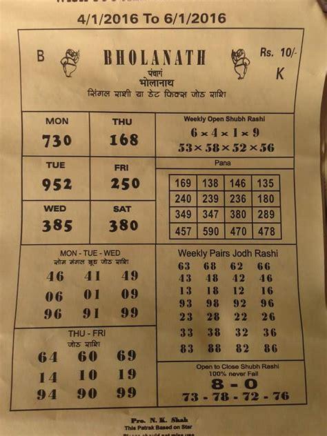 kalyan matka chart with pana satta matta apexwallpapers com
