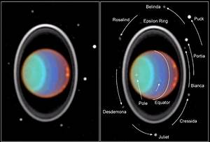 The Planet Uranus - Universe Today