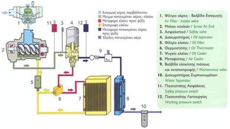 paramina fixed speed compressors