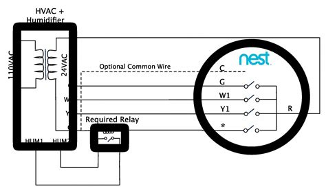 nest wire diagram untpikapps