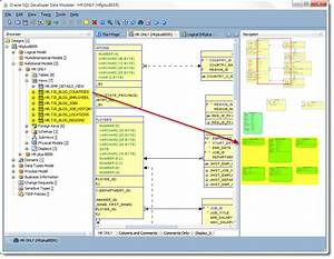 How To Create Views For All Tables With Oracle Sql