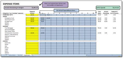 Cashflow Budget Spreadsheet @ Moneyspotorg