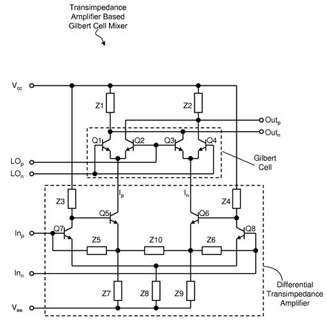 Patent Transimpedance Amplifier Input Stage