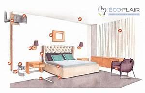 Punaise De Lit Traitement Professionnel : traitement des punaises de lit eco flair ~ Melissatoandfro.com Idées de Décoration