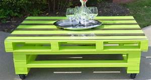 17 idees pour fabriquer une table basse palette deco cool With lovely idee pour jardin exterieur 17 decoration salle de bain et wc