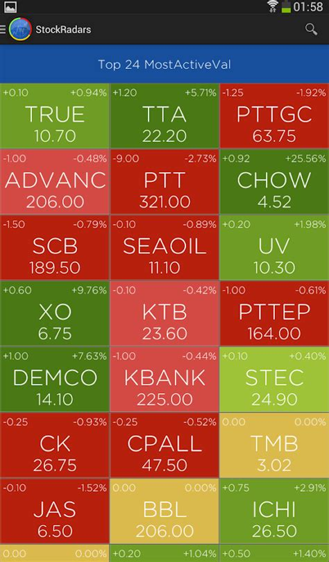 StockRadars - Android Apps on Google Play