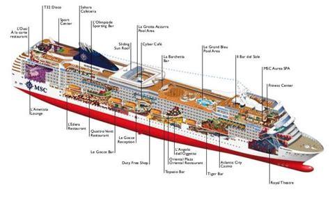 carnival splendor deck plans