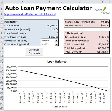 estimate car payments driverlayer search engine