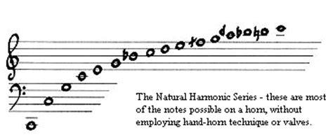 range of horn horn history 2