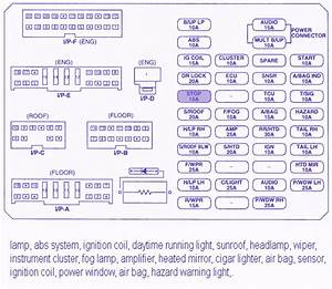 Fuse Box Diagram Of 2007 Kia Rio5