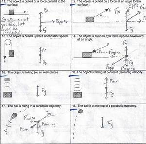 Free Body Diagram Worksheet