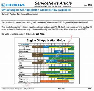 Honda Oil Weight Chart - Page 2