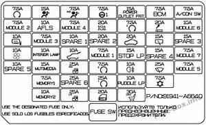 Fuse Box Diagrams  U0026gt  Hyundai I30  Gd  2012