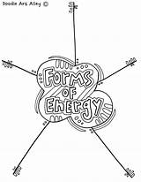 Energy Coloring Pages Physics Renewable Printable Forms Getcolorings Printables Web sketch template