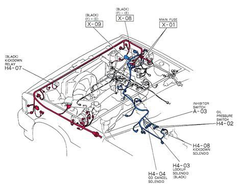 high pressure sodium ballast wiring diagram free wiring diagram