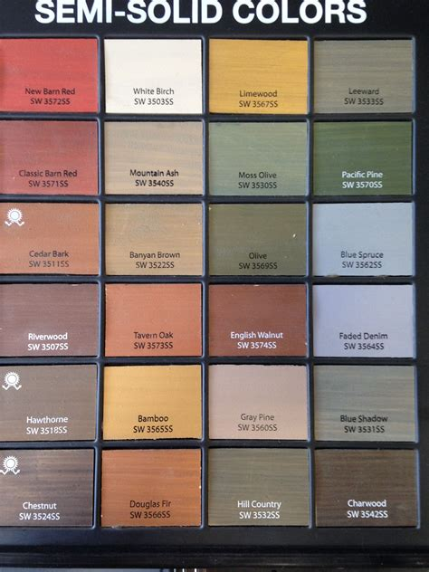 sherwin williams semi solid stains  deck fence