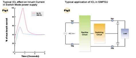 Big Current Limiter Thermistors Ntc Power