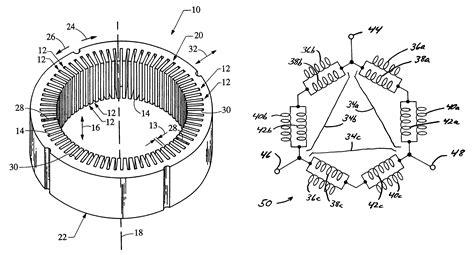 Generator Stator Wiring Diagram by Patent Us7075206 Vehicle Alternator Stator Winding