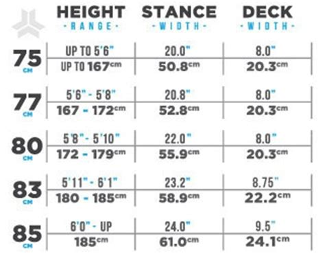 Right Size Trucks For 825 Deck by Choosing Your Setup