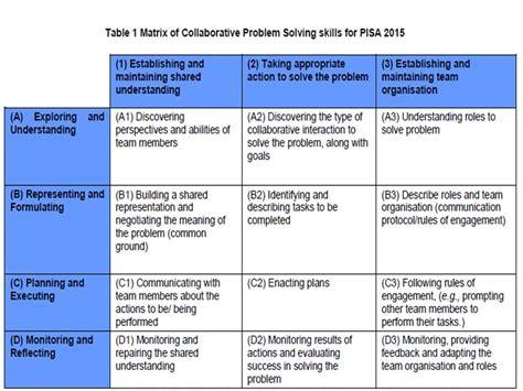 matrix  collaborative problem solving skills  pisa