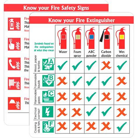 fire extinguisher pocket guide easy fire safety
