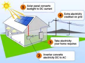 how solar works sun solar llc