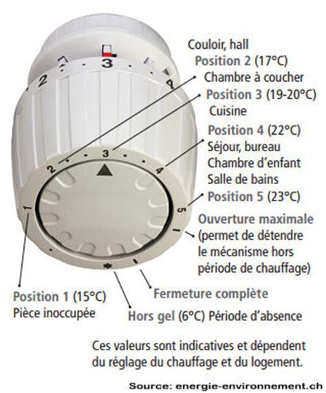 sonde temperature cuisine régler un robinet thermostatique consobrico com